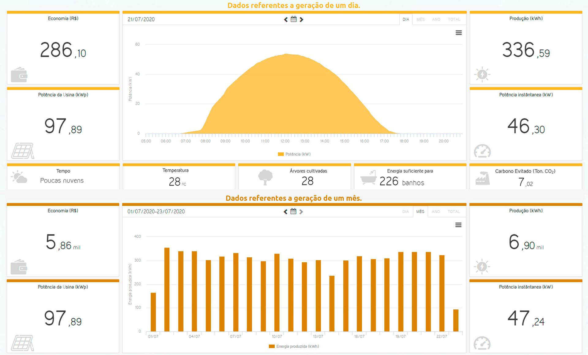 Ensolare Energia Solar